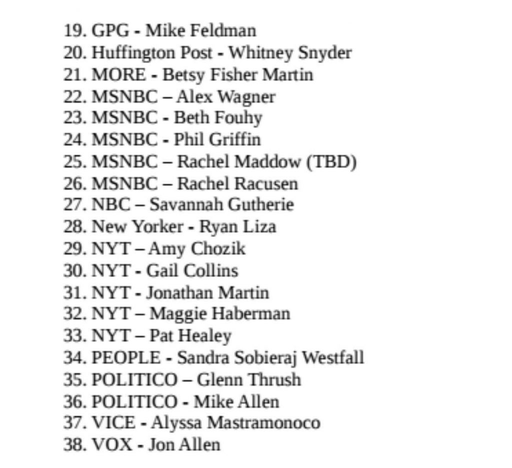 wikileaks-shows-every-reporter-on-hillarys-payroll-list-of-reporters